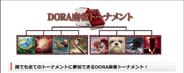 DORA麻雀のトーナメント表