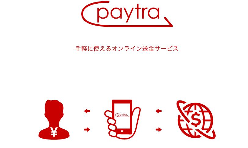Paytra出金方法
