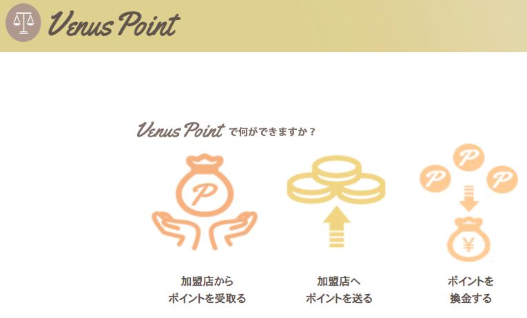 Venus Point出金方法