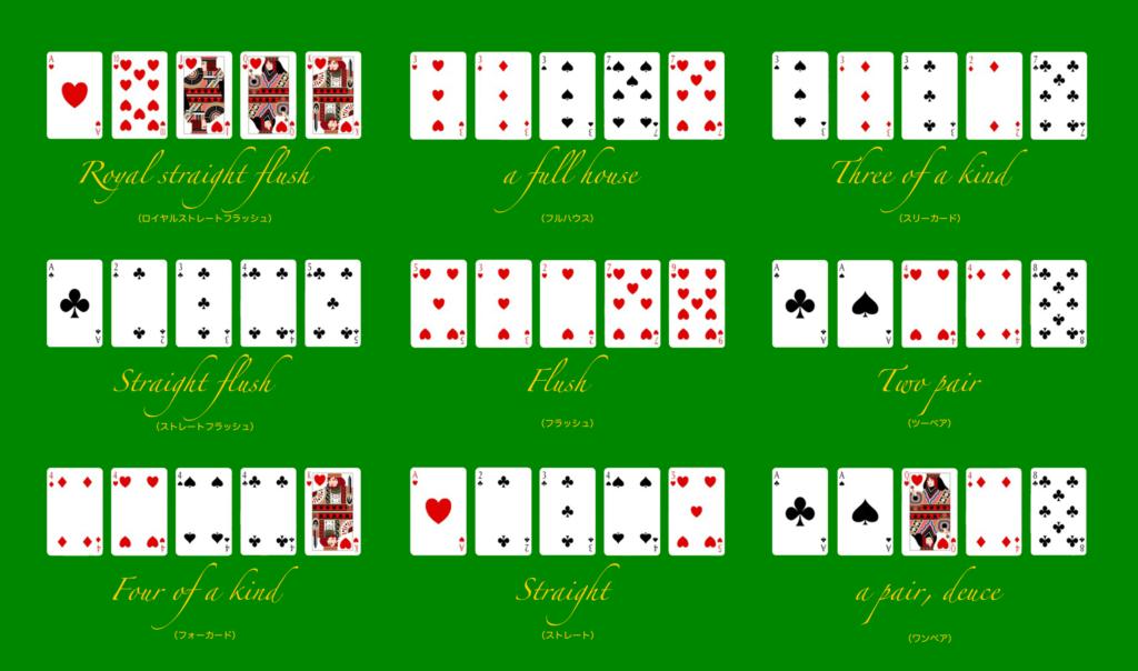 ポーカーの役