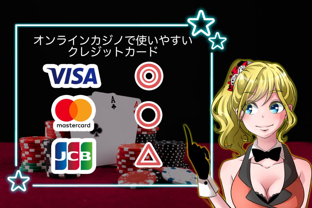使いやすいクレジットカード